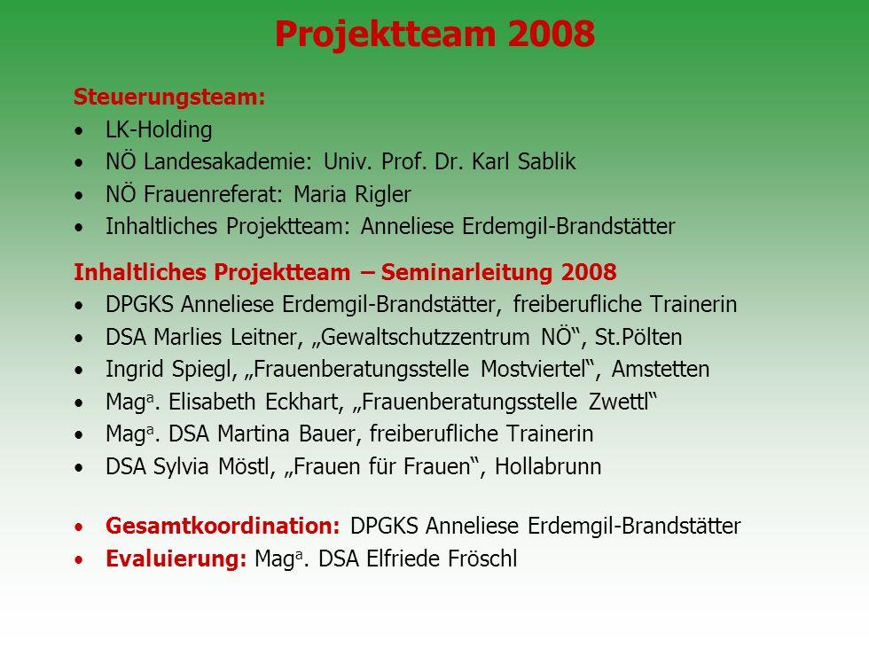Übergeordnete Zielsetzungen 2008/2009 [1]